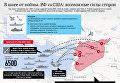 В шаге от войны Россия vs США: чем сильны обе стороны