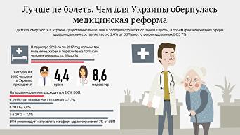 Лучше не болеть. Чем обернулась медреформа в Украине