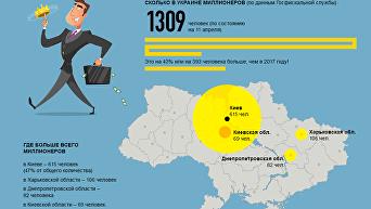 Украина, наши дни. Кризис кризисом, а миллионеров все больше. Инфографика