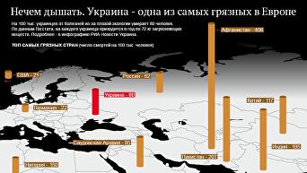 В Украине нечем дышать: наша страна одна из самых грязных в Европе