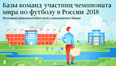 Базы для команд-учасниц ЧМ-2018