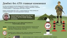 Донбасс без АТО: главные изменения