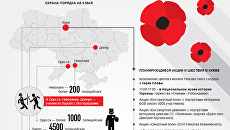 День Победы под охраной. Как готовится Украина к 9 Мая. Инфографика