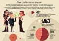 В Украине снова выросло число миллионеров. Инфографика