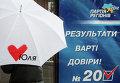 Предвыборная агитация в Украине