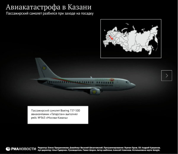 Авиакатастрофа в Казани. Инфографика