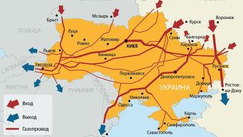 Газотранспортная система Украины. Инфографика