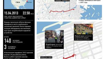 Террористические акты в Бостоне