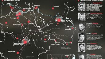 Боевые столкновения на юго-востоке Украины - 2014