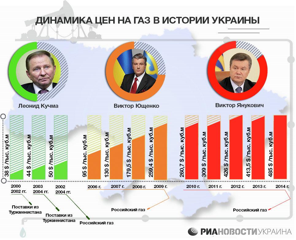 """""""Это грязная кампания и провокации, спланированные Порошенко"""", - Тимошенко заявила, что не ждала Трампа возле туалета - Цензор.НЕТ 6805"""