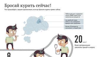 Инфографика. Как организм реагирует на отказ от курения