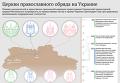 Христианство в Украине: история расколов и современная ситуация