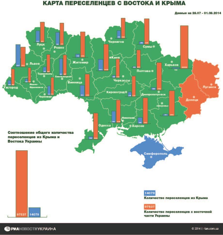 Новости строительства московской области
