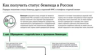 Настройка каналов НТВ-ПЛЮС