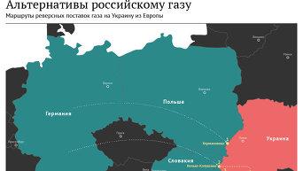 Кто заменит Украине российский газ. Инфографика