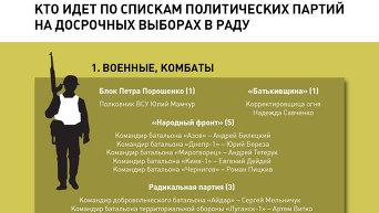Кто идет по спискам партий на выборах в Раду. Инфографика