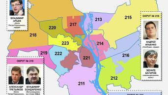 Выборы в парламент 2014. Мажоритарка Киева. Инфографика