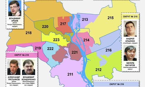 """Выборы в парламент 2014. """"Мажоритарка"""" Киева. Инфографика"""