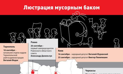 Люстрация мусорным баком. Инфографика