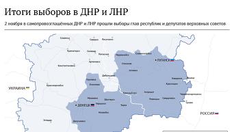 Итоги выборов в ДНР и ЛНР. Инфографика