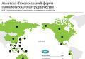 Азиатско-Тихоокеанский форумэкономического сотрудничества. Инфографика