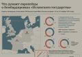 Что думают европейцы о бомбардировках Исламского государства. Инфографика