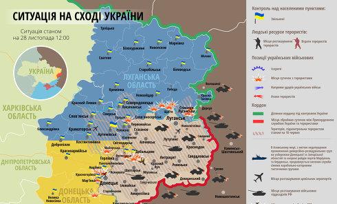 Ситуация в зоне АТО на 28 нобря. Карта СНБО