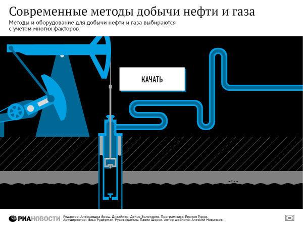 Как добывают нефть и газ