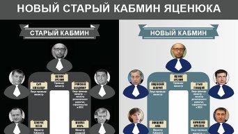 Новый старый Кабмин Арсения Яценюка. Инфографика
