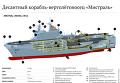 Десантный корабль-вертолетоносец Мистраль. Инфографика