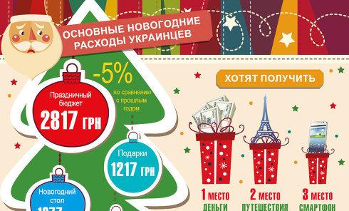 Основные новогодние расходы украинцев. Инфографика