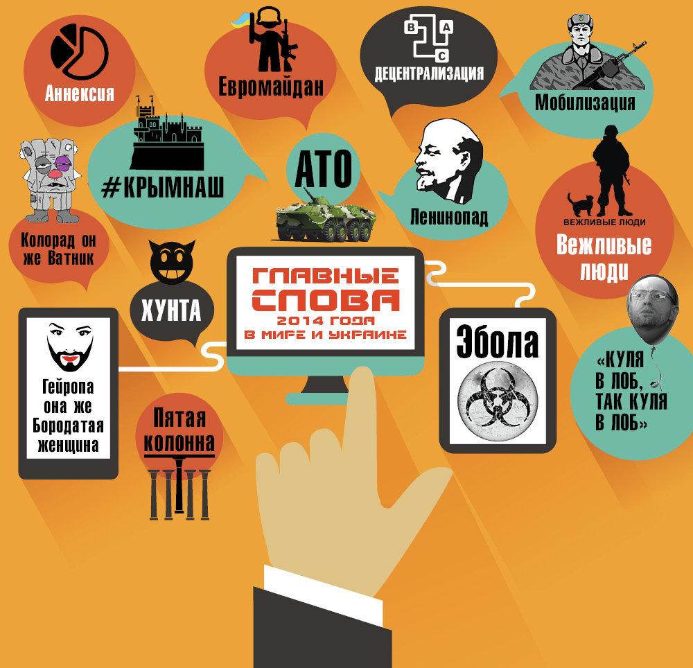 Новости с фронта на украине