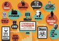 Главные слова 2014 года. Инфографика