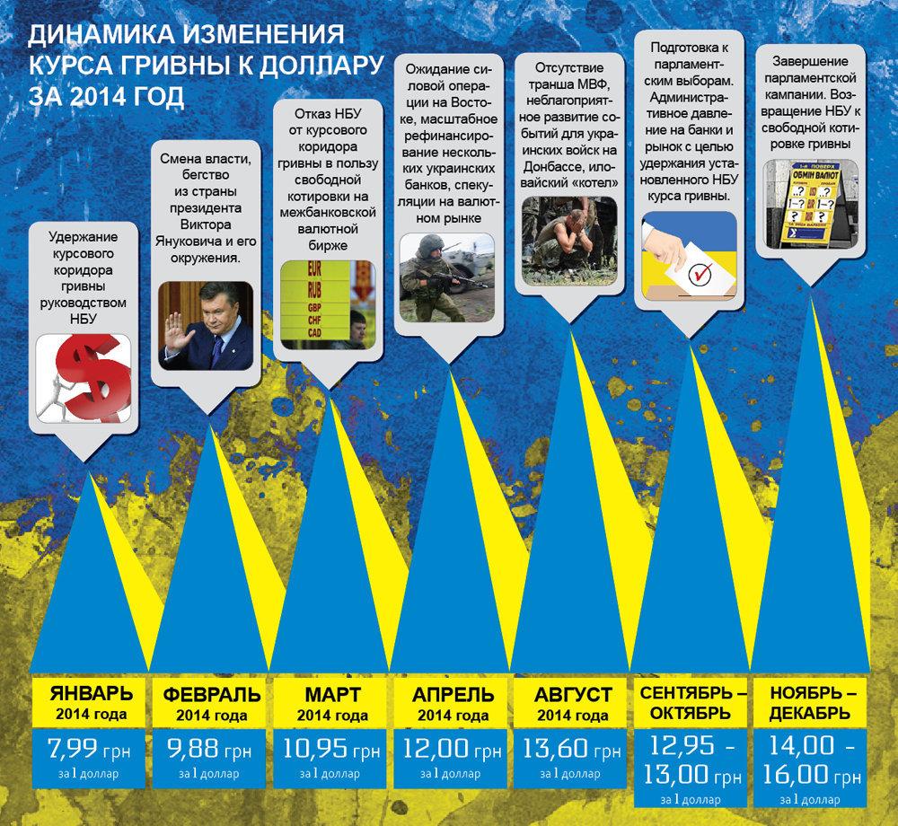 Почему гривна дороже рубля 3 фотография