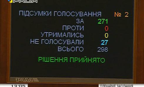 Рада признала Россию страной-агрессором. Видео