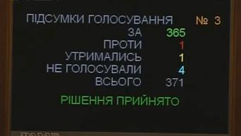 Рада направила законопроект о снятии неприкосновенности в КС. Видео
