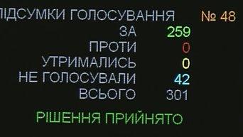 Голосование в Раде о запрете показа в Украине фильмов о силовиках РФ