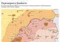 Новое перемирие в Донбассе