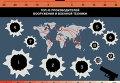 Крупнейшие производители и поставщики оружия в мире. Инфографика