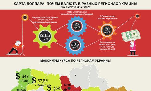 Почем валюта в разных регионах страны. Инфографика