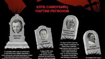 Клуб самоубийц Партии регионов. Инфографика