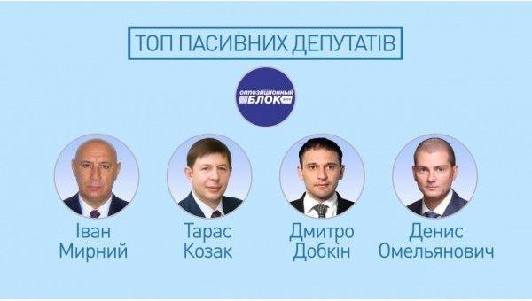 Топ пассивных депутатов в Оппозиционном блоке