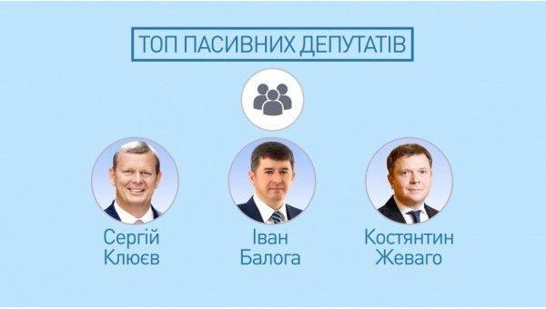Топ пассивных депутатов среди внефракционных
