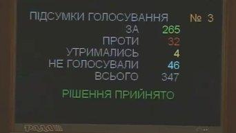 Голосование Рады про особый статус Донбасса. Видео