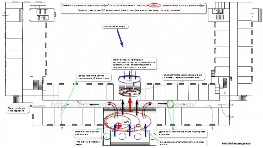 Думская.net. Схема пожара