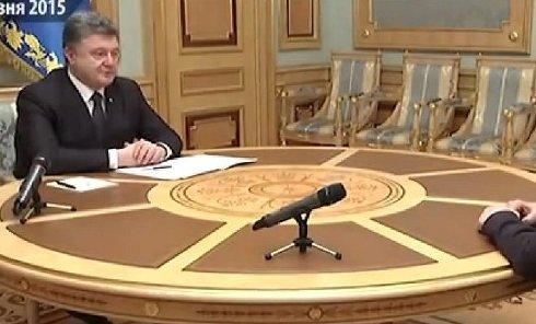 Встреча Порошенко и Коломойского