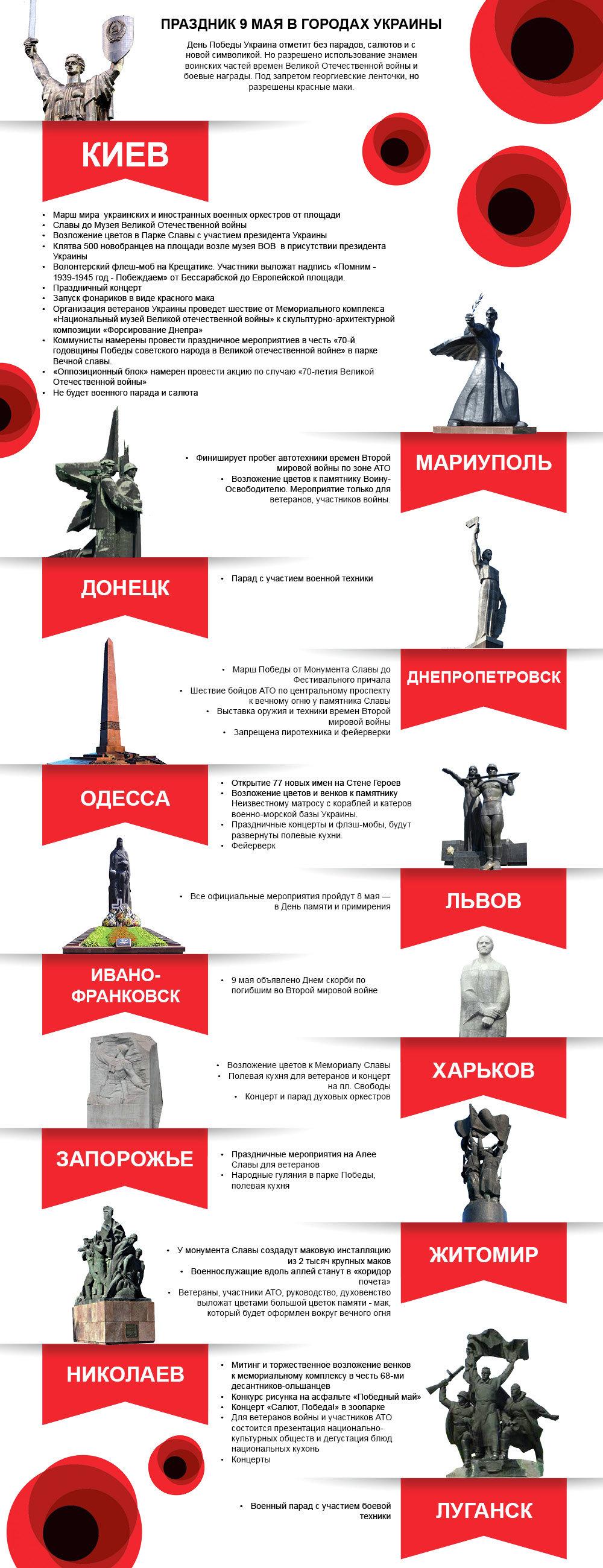 День Победы в городах Украины. Инфографика