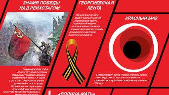 Символы Победы. Инфографика