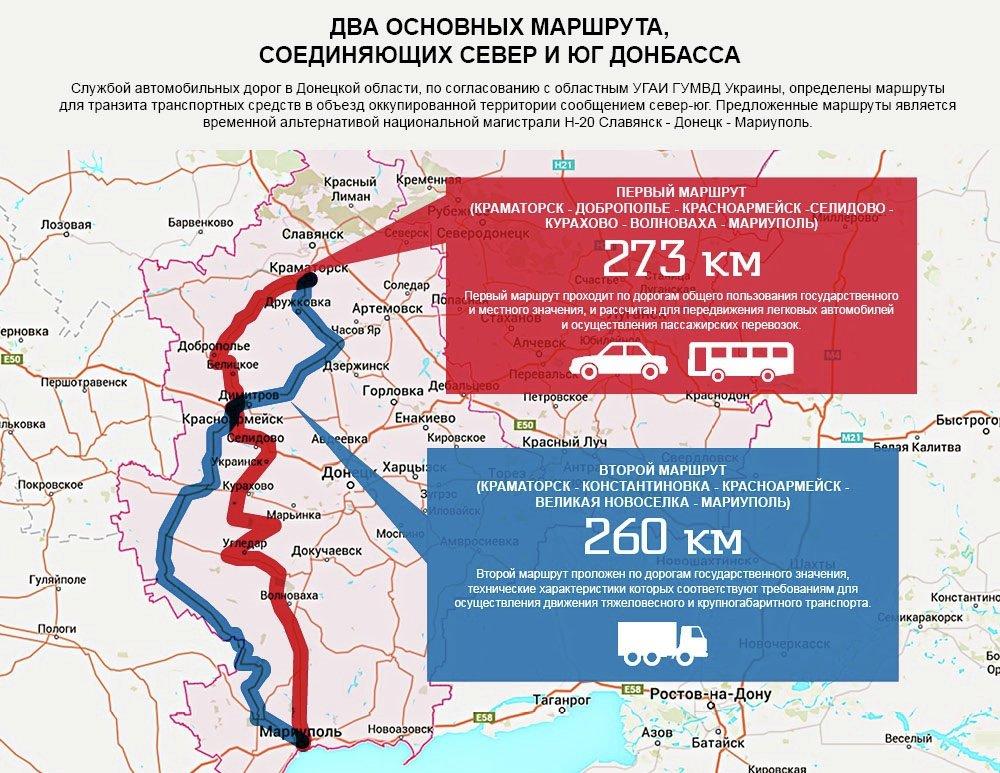 Инфографика. Два основных маршрута, соединяющих север и юг Донецкой области