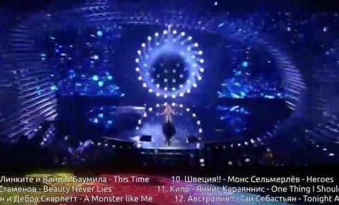 Финал Евровидения-2015. Видео